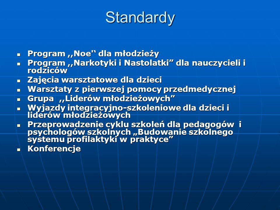 Standardy Program ,,Noe ' dla młodzieży