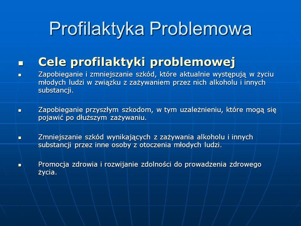 Profilaktyka Problemowa