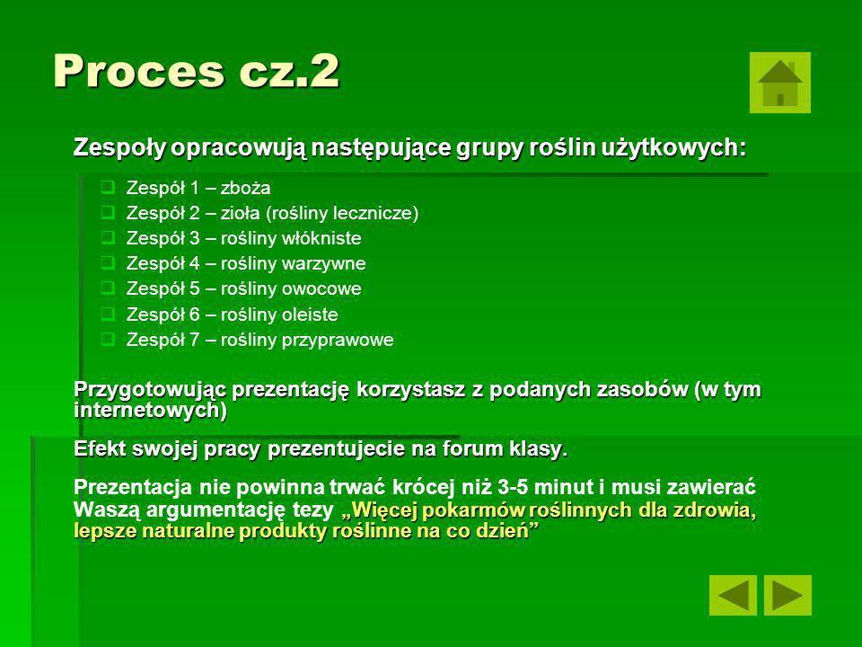 Proces cz.2 Zespoły opracowują następujące grupy roślin użytkowych: