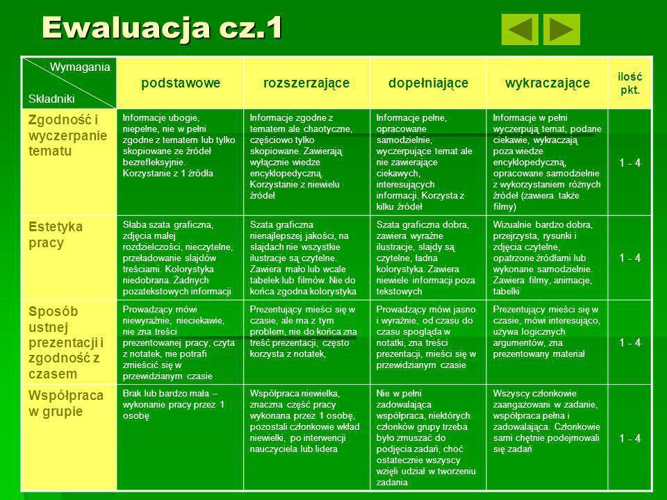 Ewaluacja cz.1 podstawowe rozszerzające dopełniające wykraczające