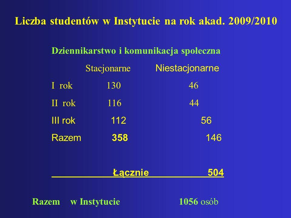 Liczba studentów w Instytucie na rok akad. 2009/2010