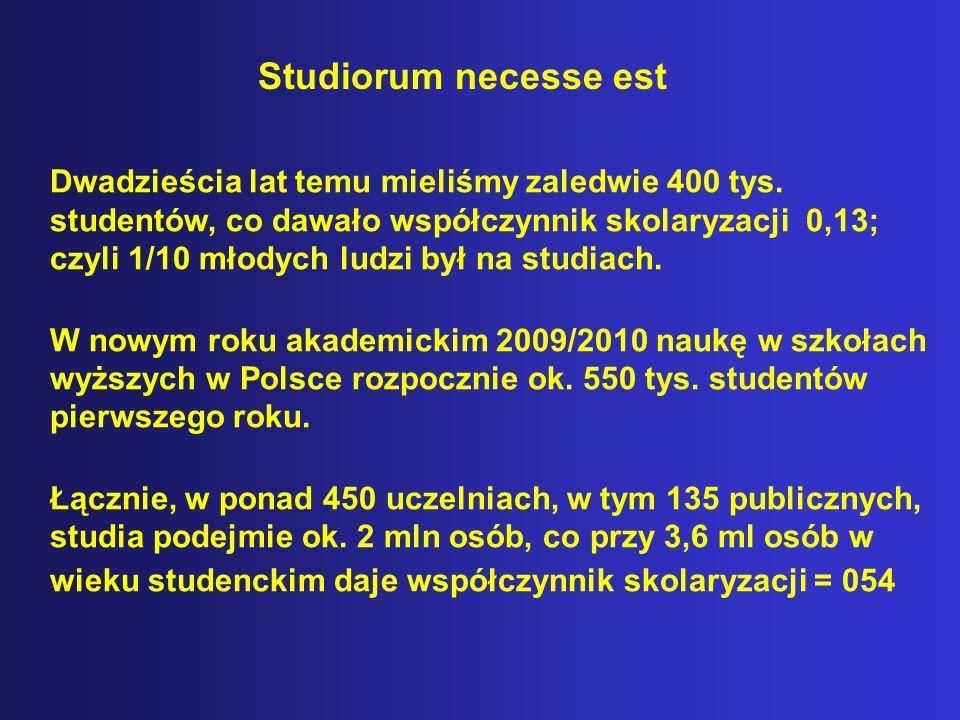 Studiorum necesse est