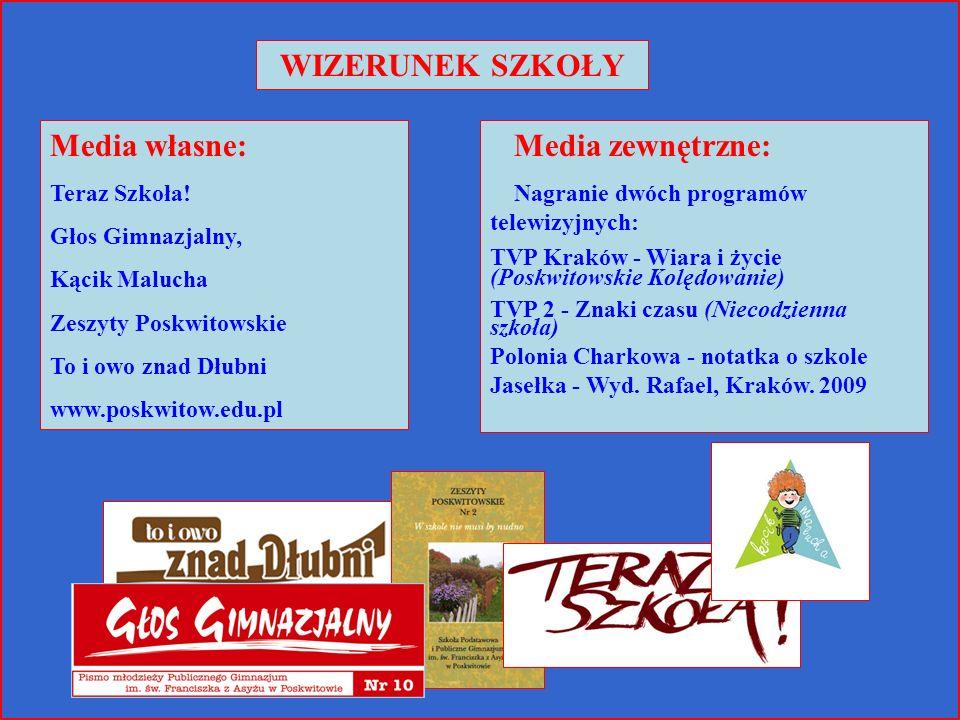 WIZERUNEK SZKOŁY Media własne: Media zewnętrzne: Teraz Szkoła!