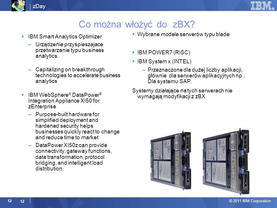 Co można włożyć do zBX Wybrane modele serwerów typu blade