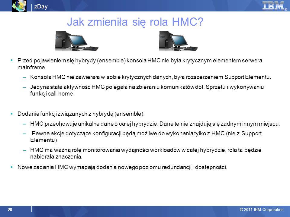 Jak zmieniła się rola HMC