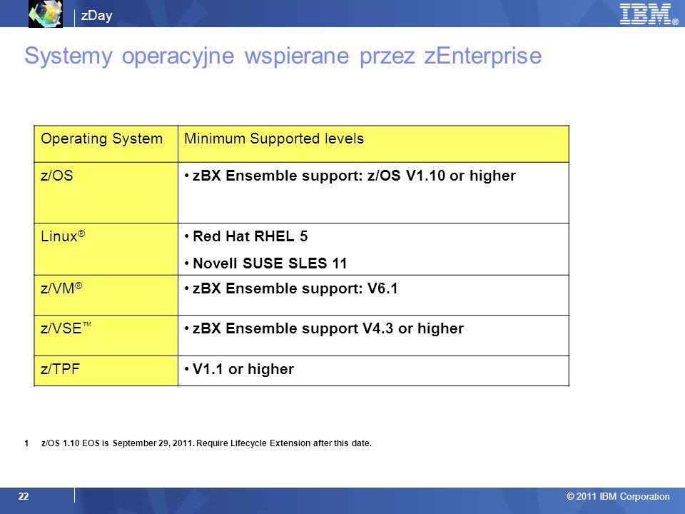 Systemy operacyjne wspierane przez zEnterprise