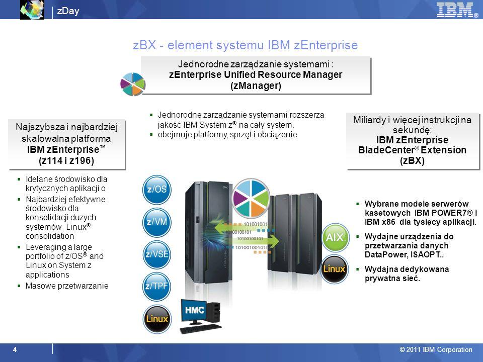 zBX - element systemu IBM zEnterprise