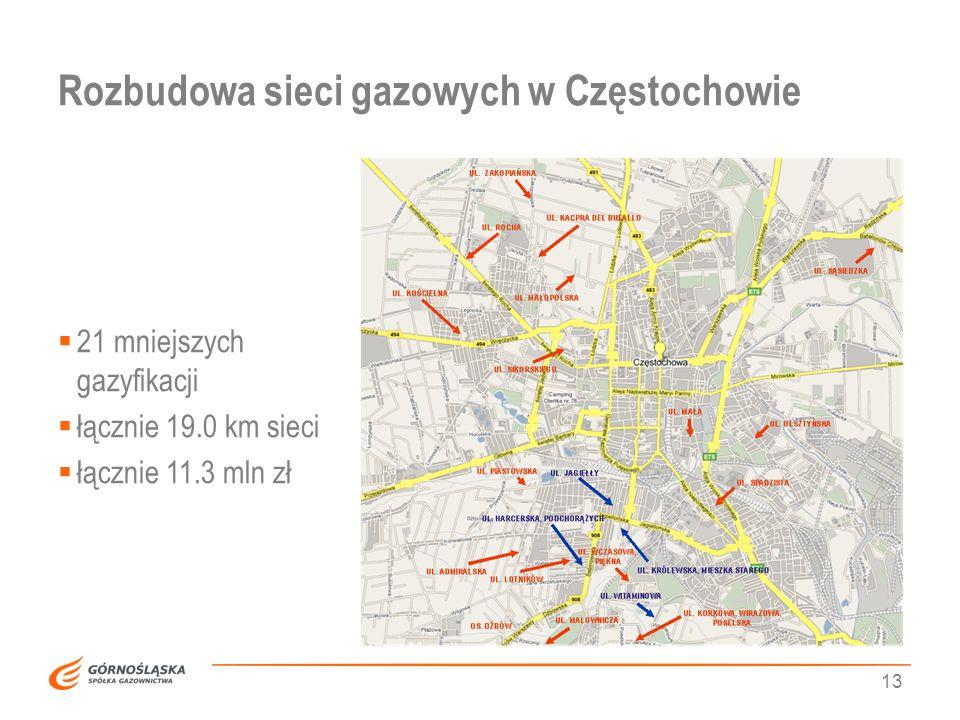 Rozbudowa sieci gazowych w Częstochowie