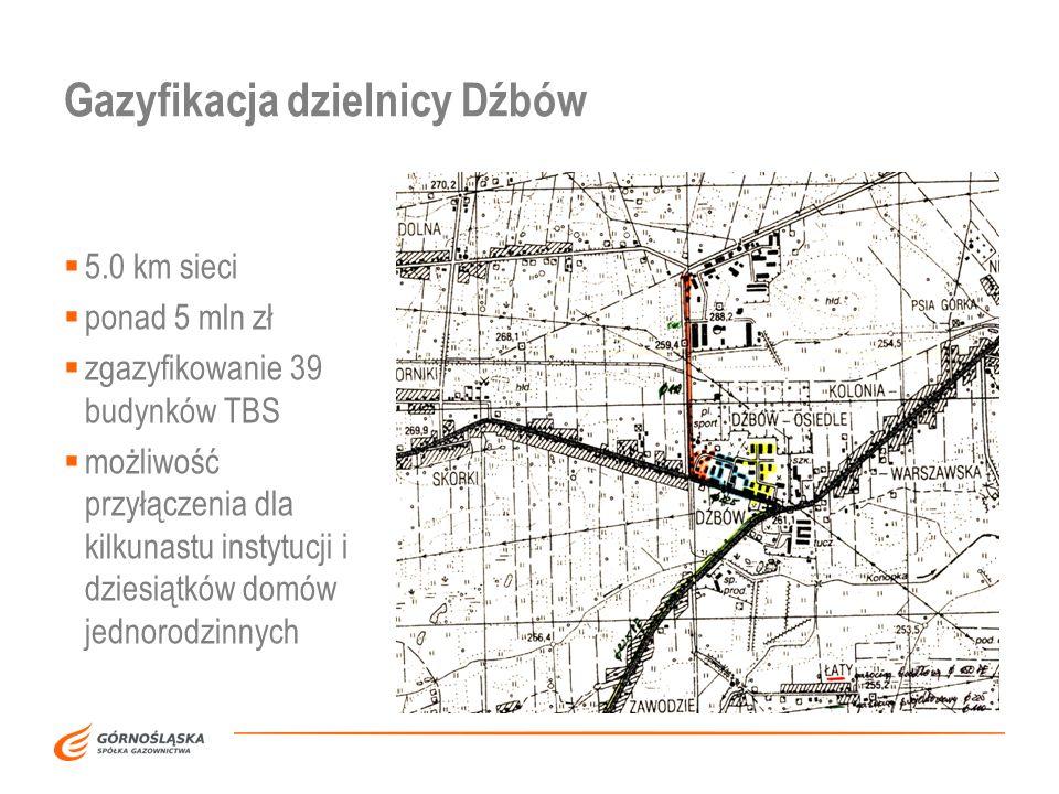 Gazyfikacja dzielnicy Dźbów