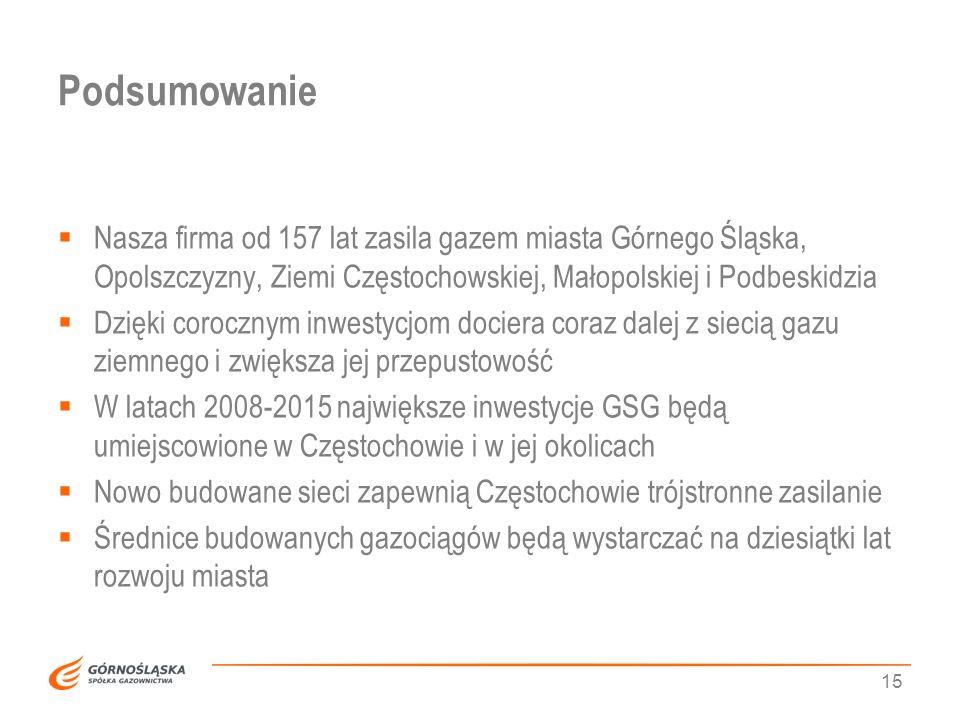 Podsumowanie Nasza firma od 157 lat zasila gazem miasta Górnego Śląska, Opolszczyzny, Ziemi Częstochowskiej, Małopolskiej i Podbeskidzia.
