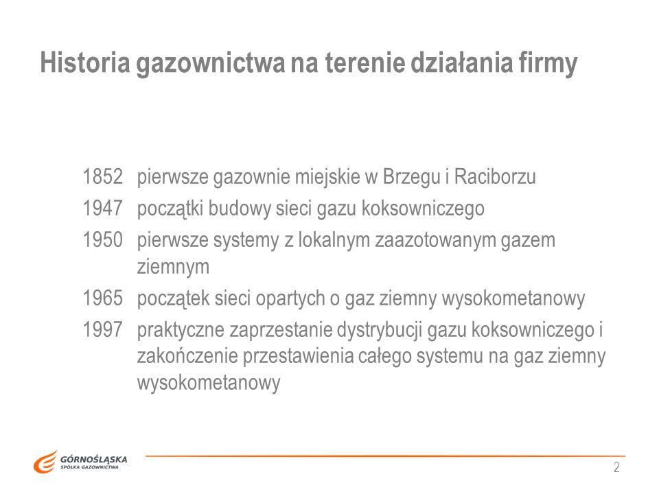 Historia gazownictwa na terenie działania firmy