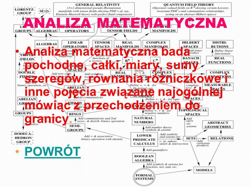 ANALIZA MATEMATYCZNA