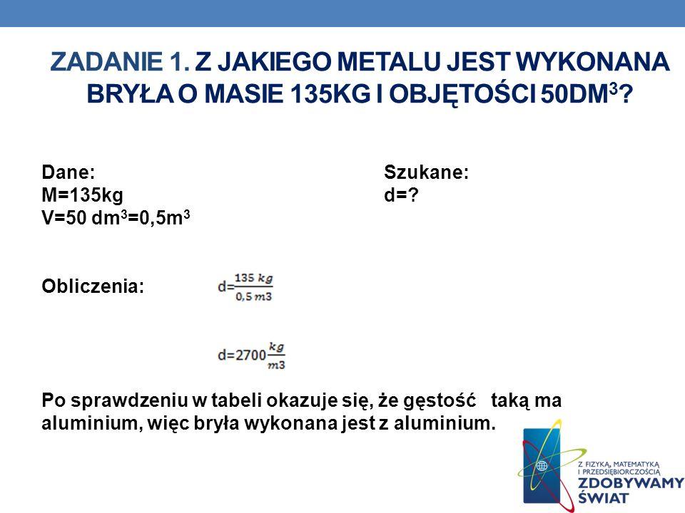 Zadanie 1. Z jakiego metalu jest wykonana bryła o masie 135kg i objętości 50dm3