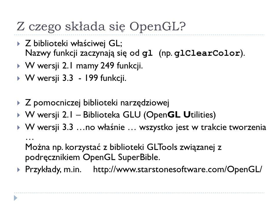 Z czego składa się OpenGL