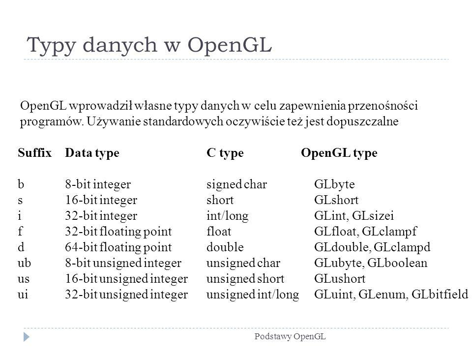 Typy danych w OpenGL
