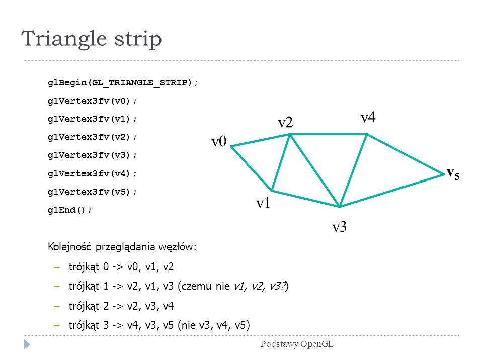 Triangle strip v4 v2 v0 v5 v1 v3 trójkąt 0 -> v0, v1, v2