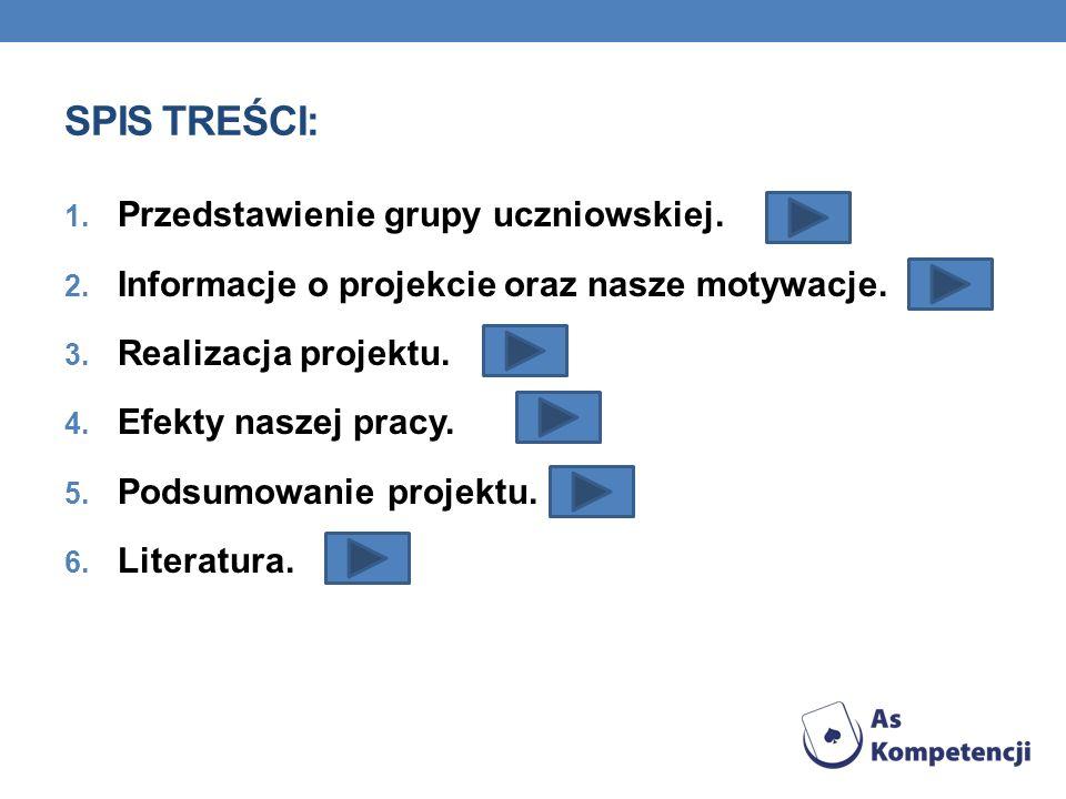 Spis treści: Przedstawienie grupy uczniowskiej.