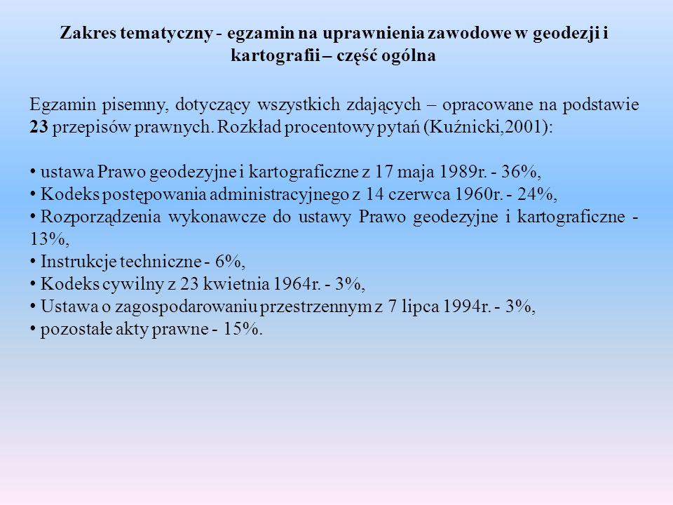 Zakres tematyczny - egzamin na uprawnienia zawodowe w geodezji i kartografii – część ogólna