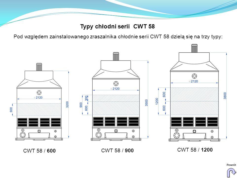 Typy chłodni serii CWT 58 Pod względem zainstalowanego zraszalnika chłodnie serii CWT 58 dzielą się na trzy typy: