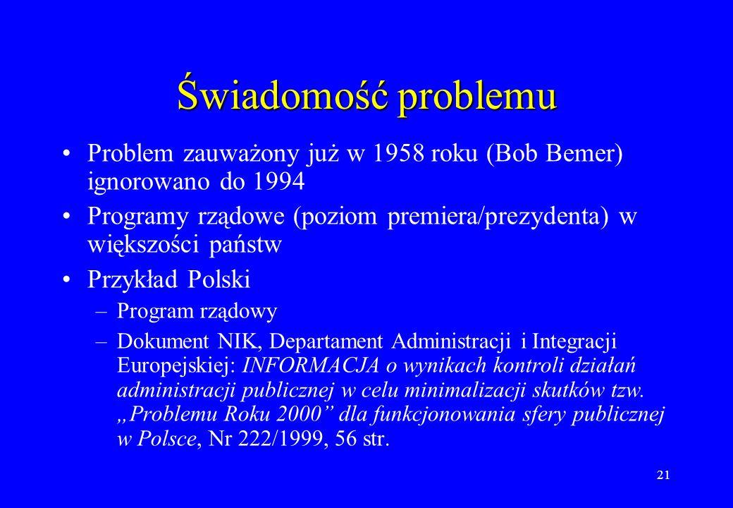 Świadomość problemuProblem zauważony już w 1958 roku (Bob Bemer) ignorowano do 1994.