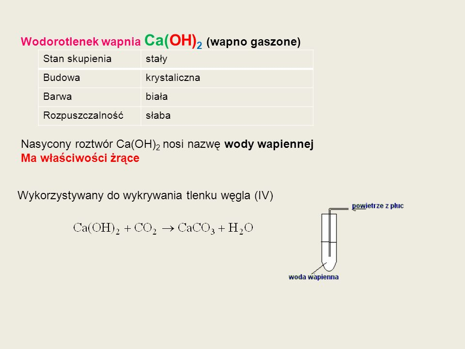 Wodorotlenek wapnia Ca(OH)2 (wapno gaszone)