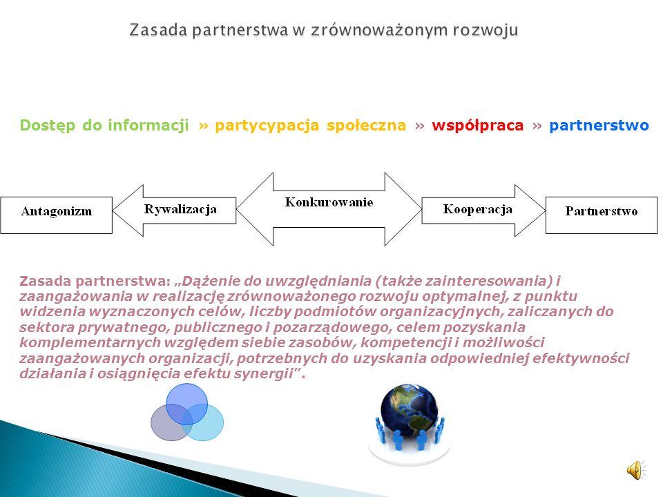 Zasada partnerstwa w zrównoważonym rozwoju
