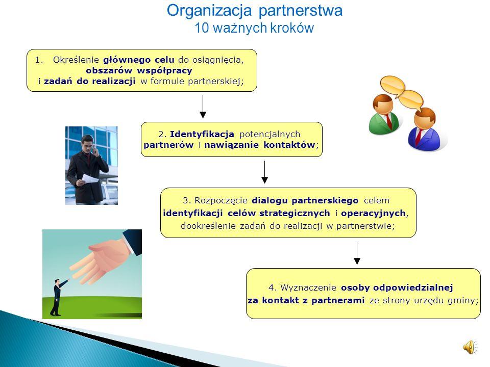 Organizacja partnerstwa 10 ważnych kroków