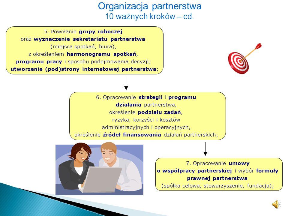 Organizacja partnerstwa 10 ważnych kroków – cd.