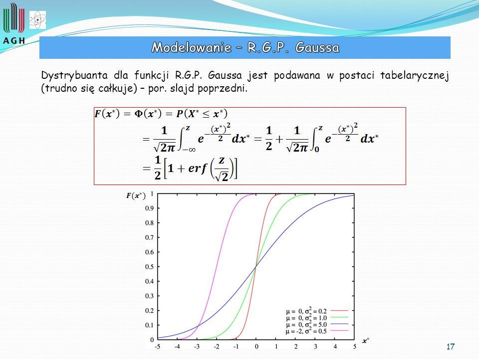 Modelowanie – R.G.P. Gaussa