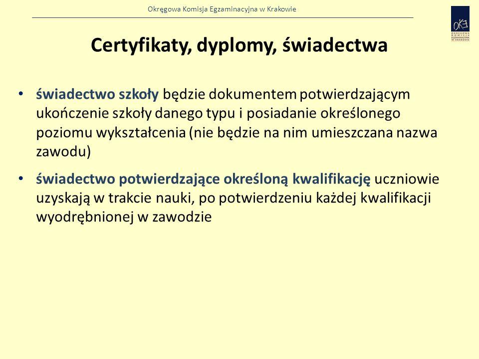 Certyfikaty, dyplomy, świadectwa