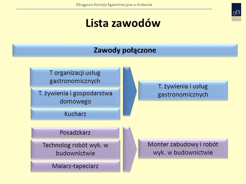 Lista zawodów Zawody połączone T organizacji usług gastronomicznych