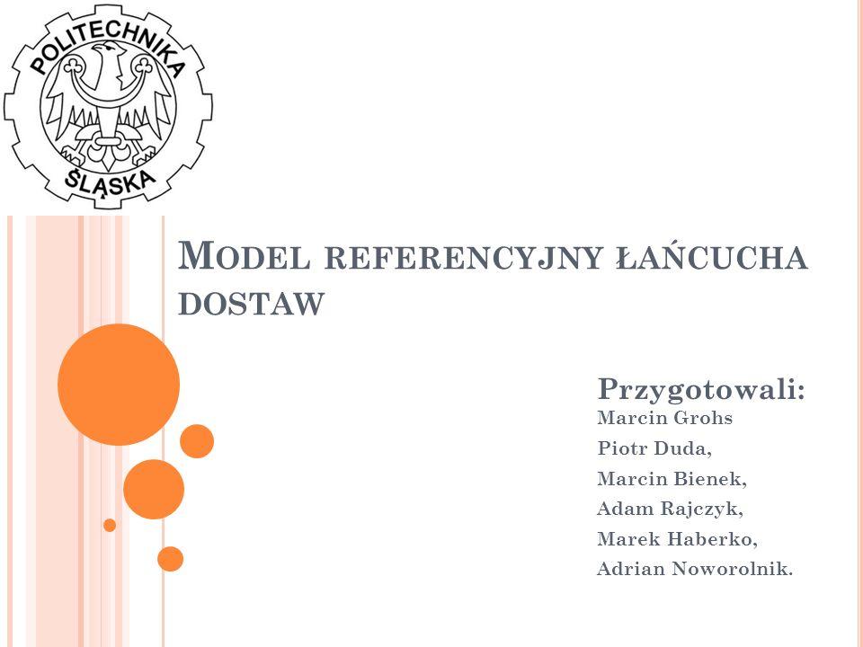 Model referencyjny łańcucha dostaw
