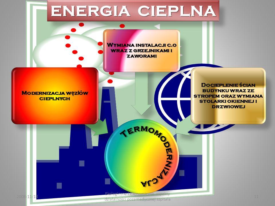 ENERGIA CIEPLNA Termomodernizacja