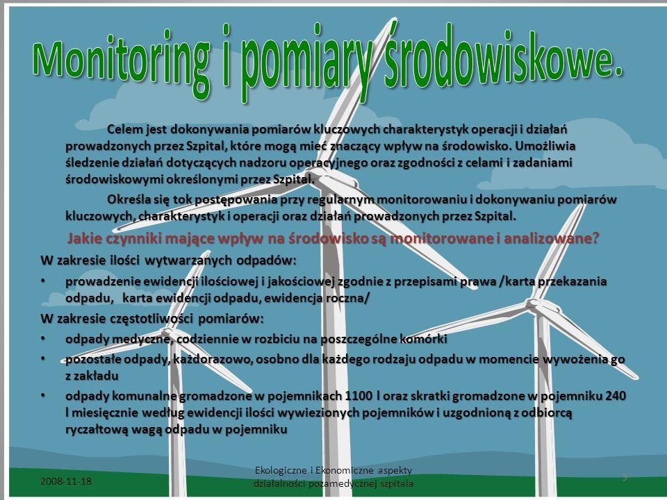 Monitoring i pomiary środowiskowe.
