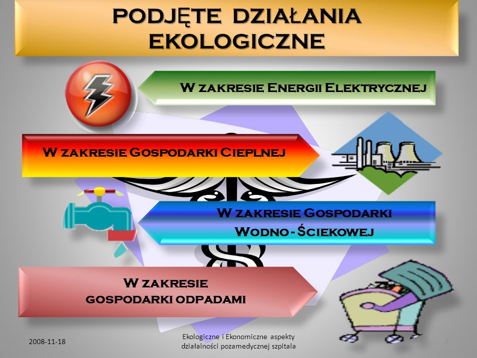 W zakresie Energii Elektrycznej