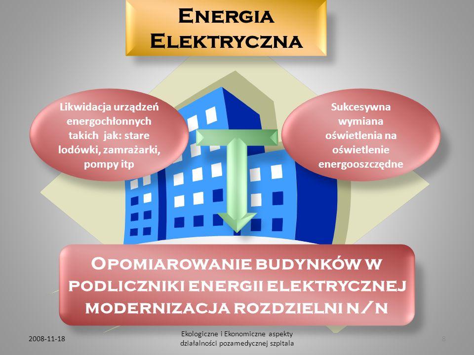 Sukcesywna wymiana oświetlenia na oświetlenie energooszczędne