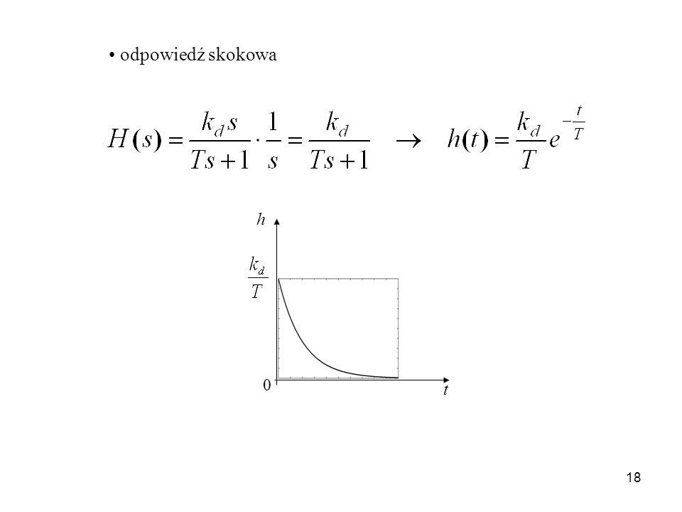 odpowiedź skokowa t h