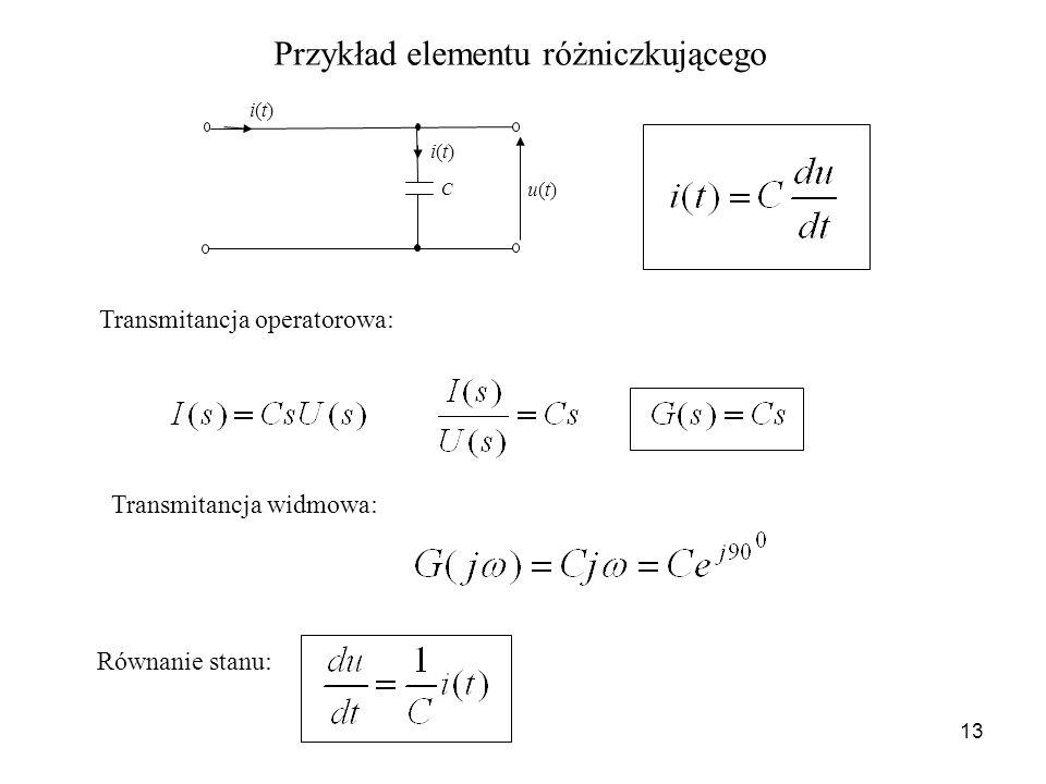 Przykład elementu różniczkującego