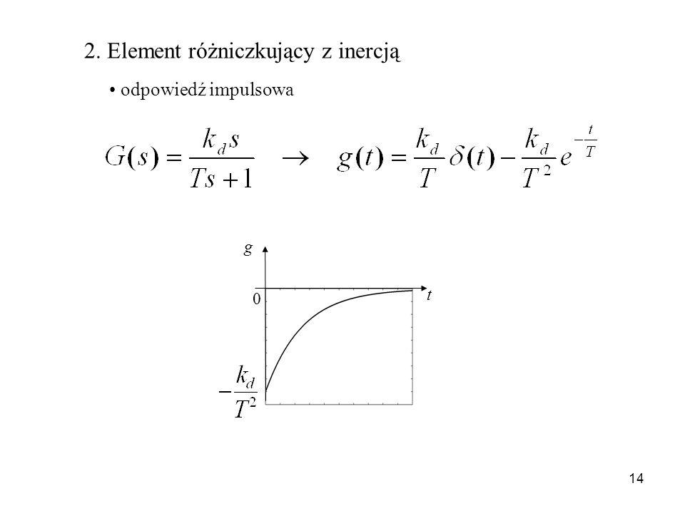 2. Element różniczkujący z inercją