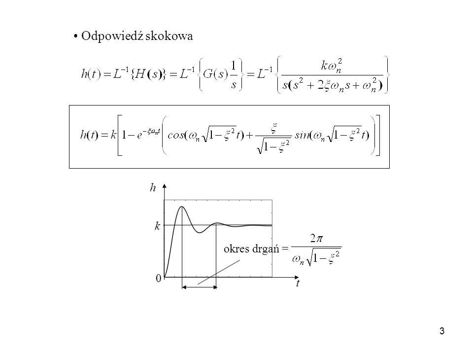 Odpowiedź skokowa t h k okres drgań =