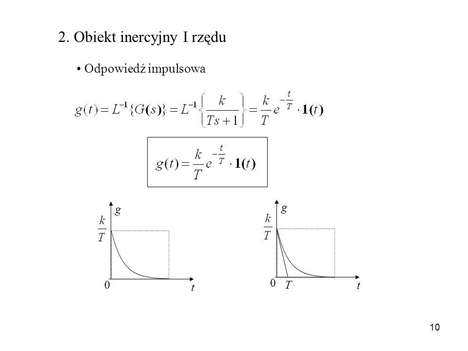 2. Obiekt inercyjny I rzędu