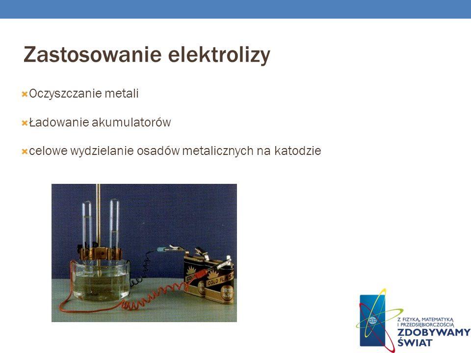 Zastosowanie elektrolizy