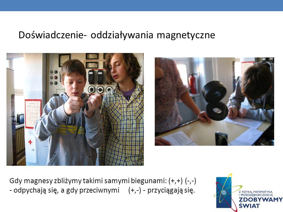 Doświadczenie- oddziaływania magnetyczne
