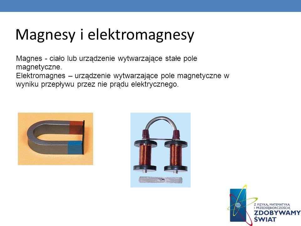 Magnesy i elektromagnesy