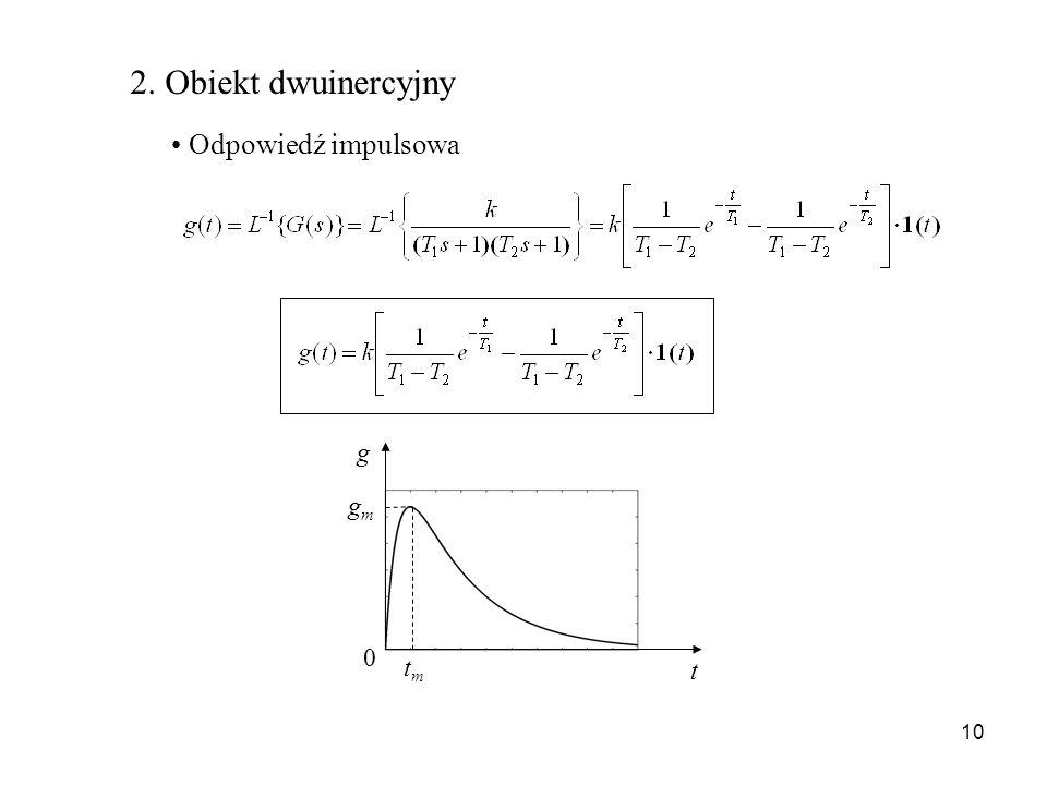 2. Obiekt dwuinercyjny Odpowiedź impulsowa g t gm tm
