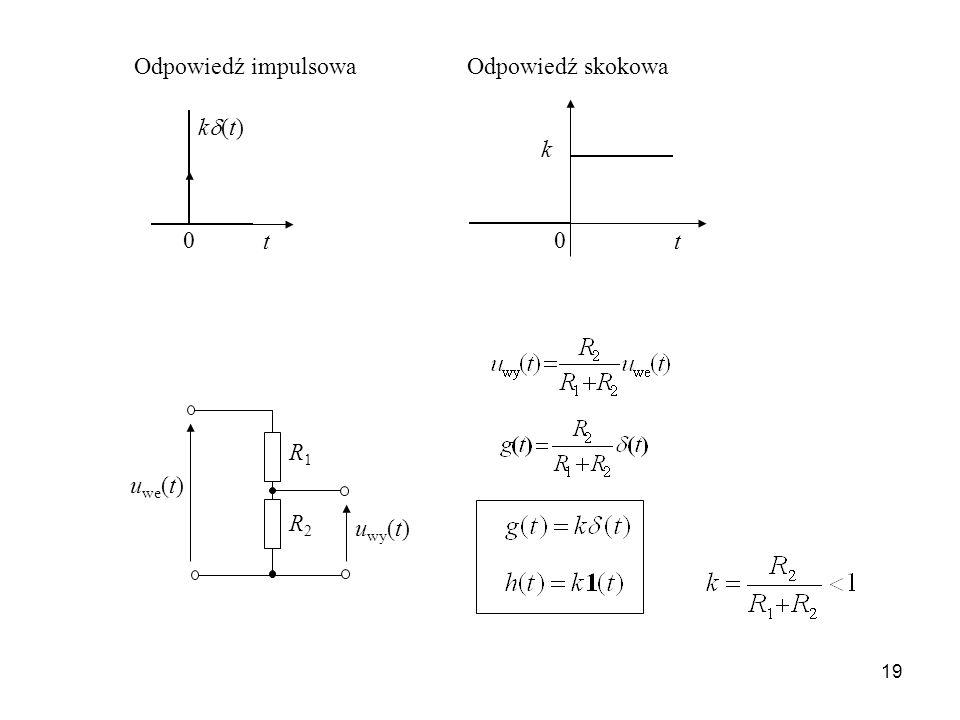 Odpowiedź impulsowa Odpowiedź skokowa k(t) t k uwe(t) uwy(t) R1 R2