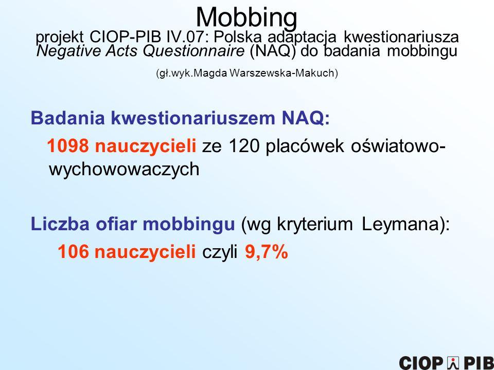 Mobbing projekt CIOP-PIB IV
