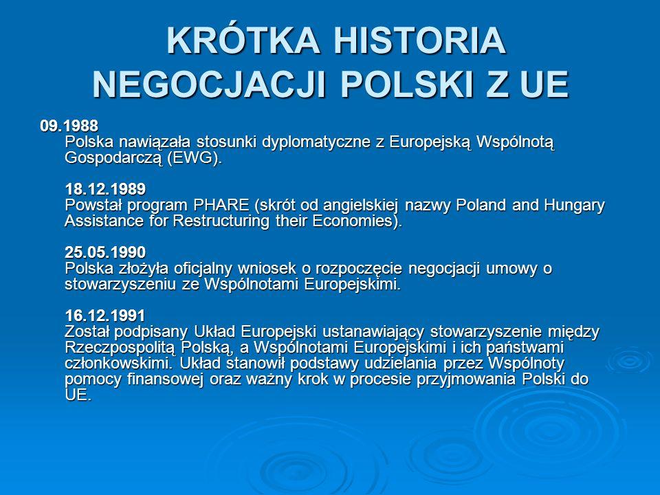 KRÓTKA HISTORIA NEGOCJACJI POLSKI Z UE
