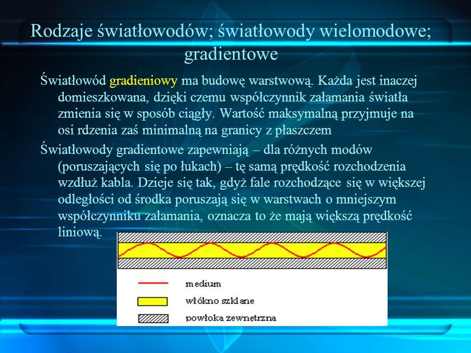 Rodzaje światłowodów; światłowody wielomodowe; gradientowe