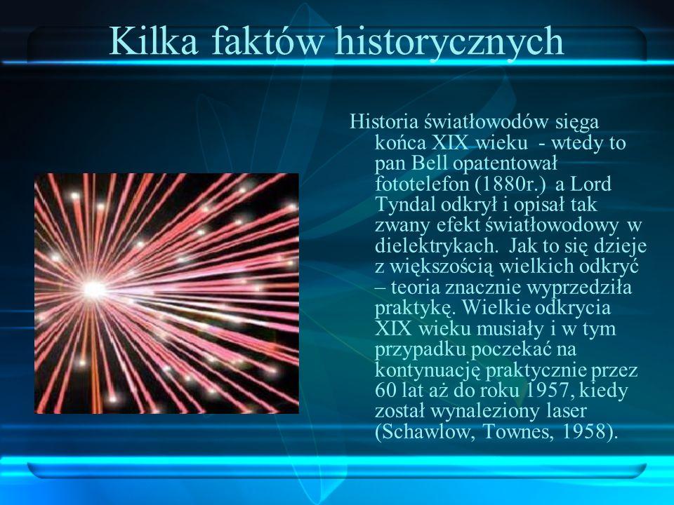 Kilka faktów historycznych